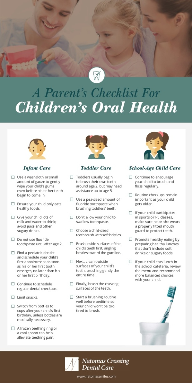checklist for oral health